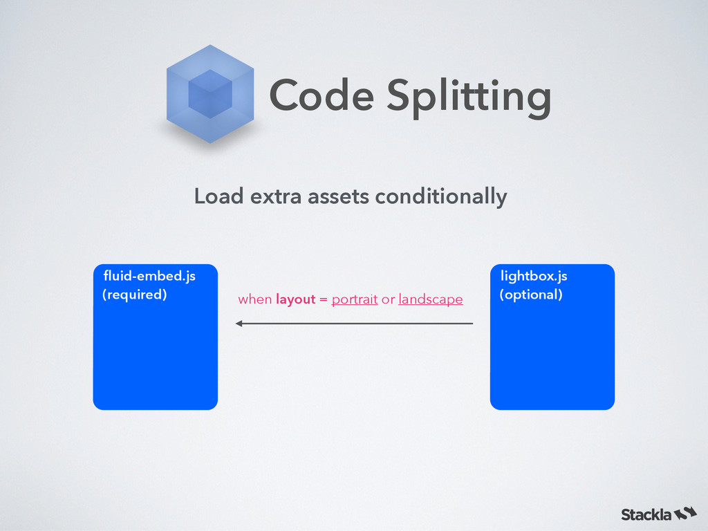 Code Splitting fluid-embed.js (required) when l...