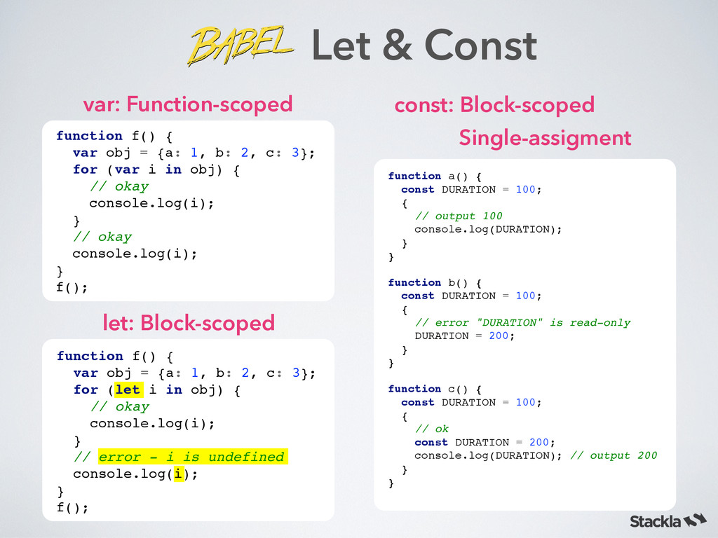 var: Function-scoped Let & Const function f() {...