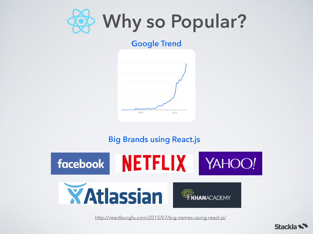 Why so Popular? Google Trend http://reactkungfu...