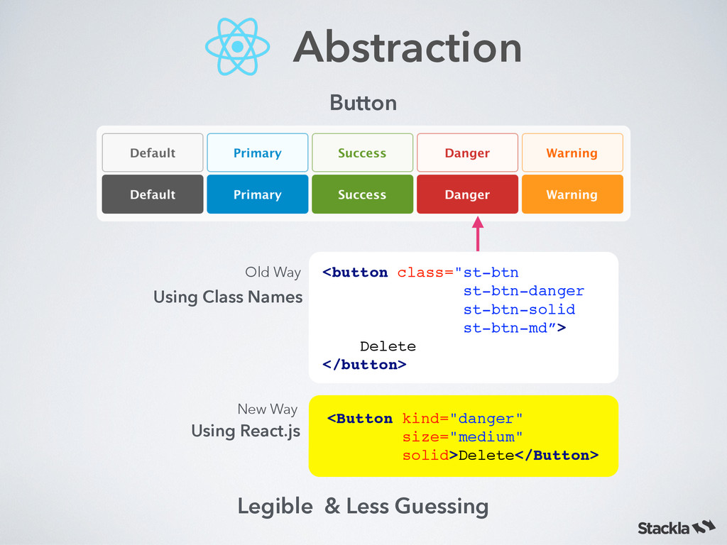 "Abstraction <button class=""st-btn ! st-btn-dang..."