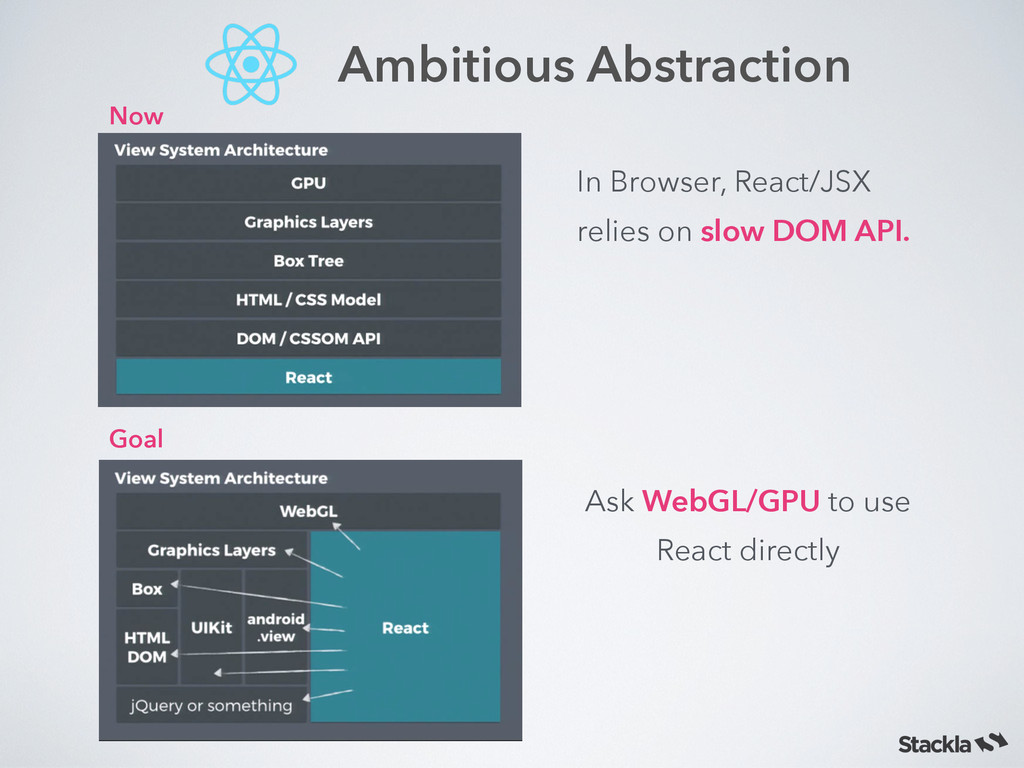 Ambitious Abstraction In Browser, React/JSX rel...