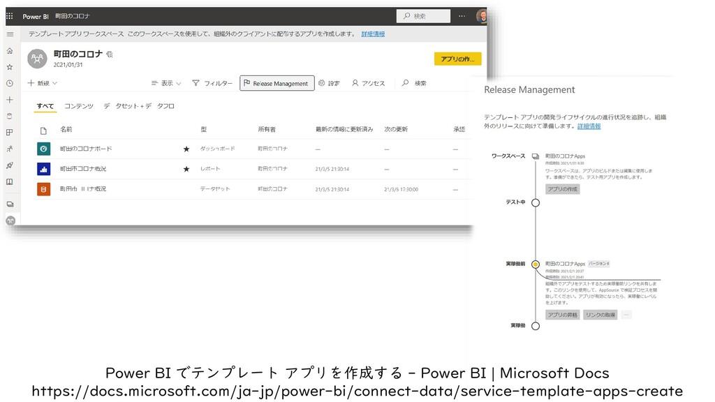 Power BI でテンプレート アプリを作成する - Power BI | Microsof...