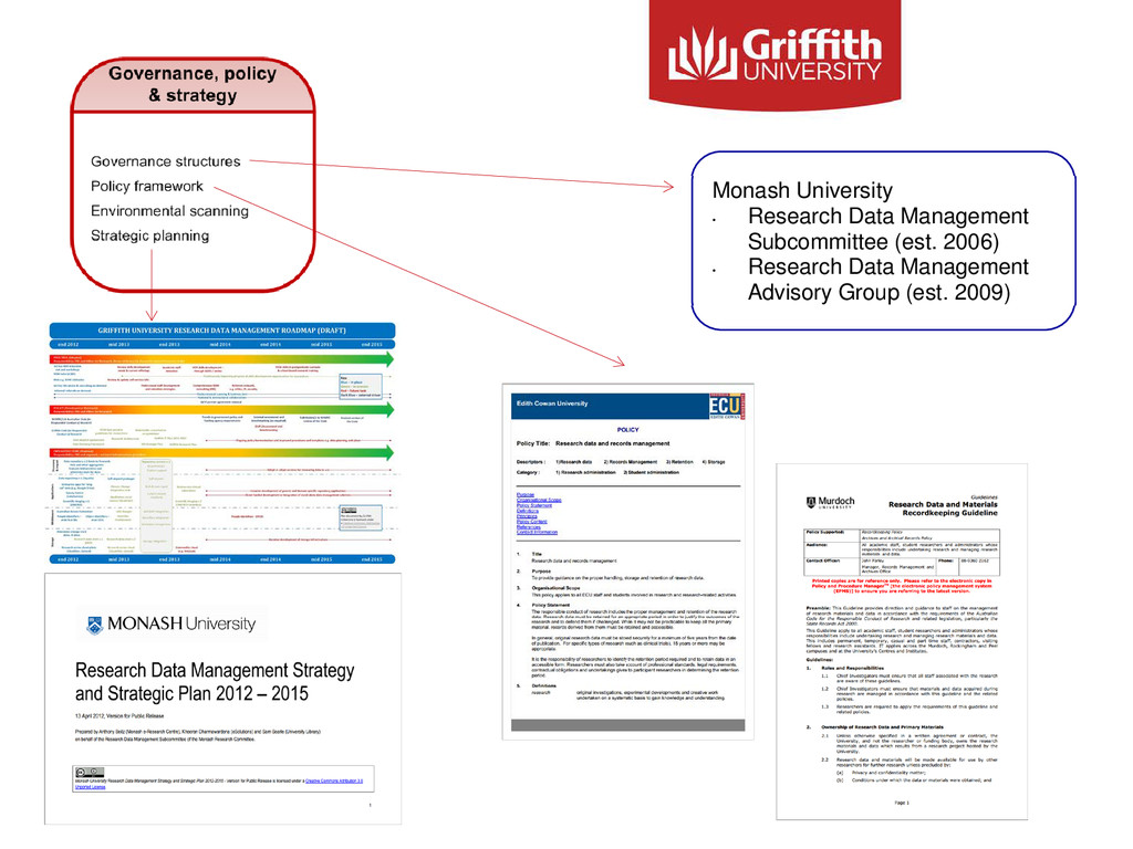 Monash University • Research Data Management Su...