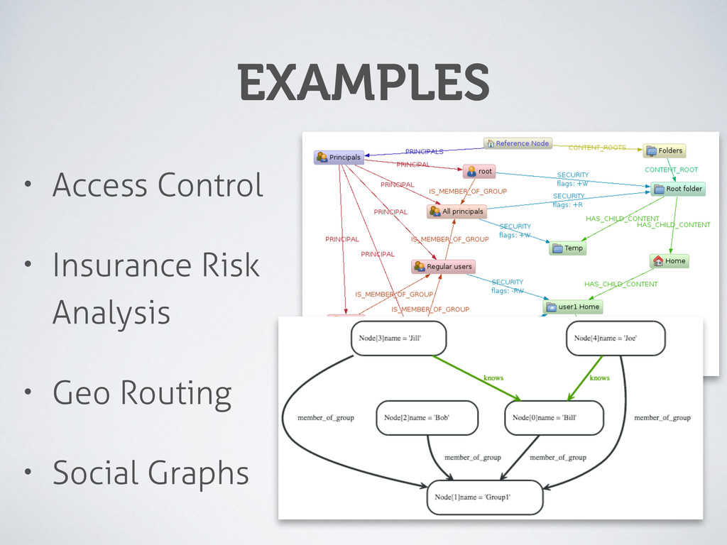 EXAMPLES • Access Control • Insurance Risk Anal...