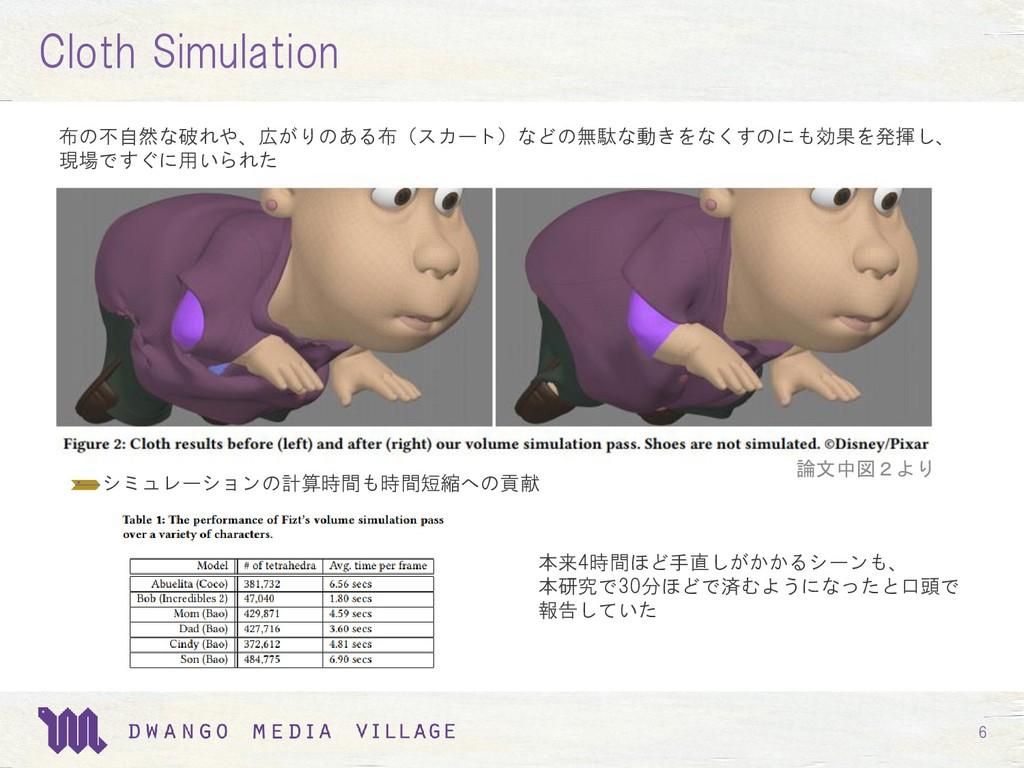 6 シミュレーションの計算時間も時間短縮への貢献 布の不自然な破れや、広がりのある布(スカート...