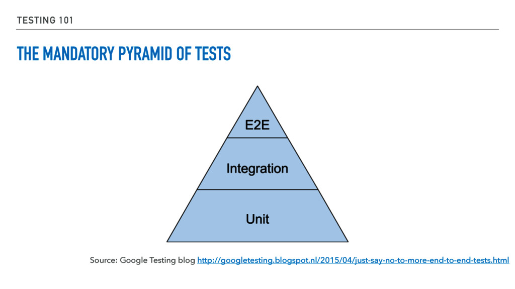 TESTING 101 THE MANDATORY PYRAMID OF TESTS Sour...