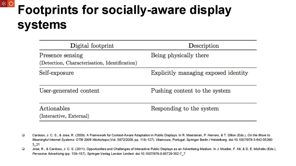 Footprints for socially-aware display systems ❏...