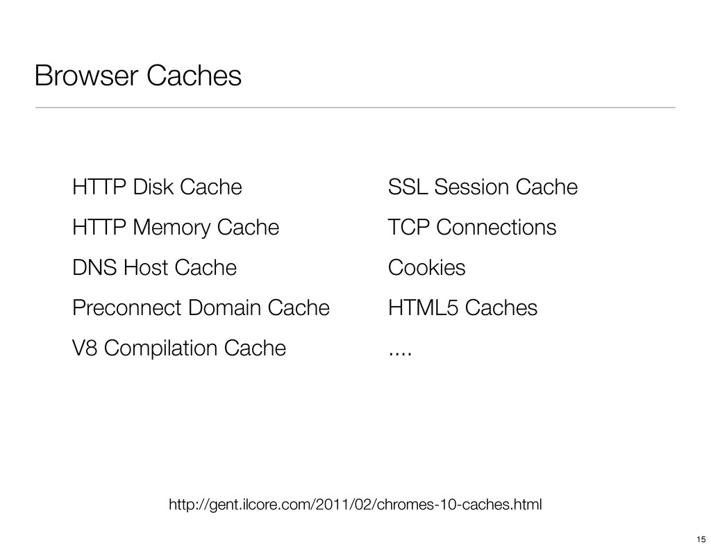 Browser Caches http://gent.ilcore.com/2011/02/c...
