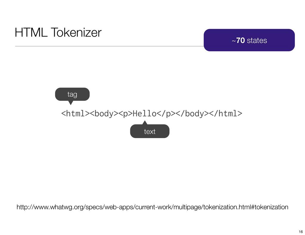 HTML Tokenizer http://www.whatwg.org/specs/web-...