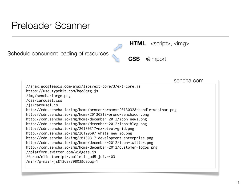 Preloader Scanner Schedule concurrent loading o...