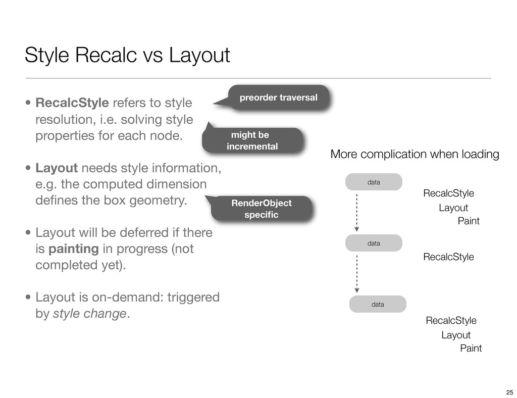 Style Recalc vs Layout • RecalcStyle refers to ...