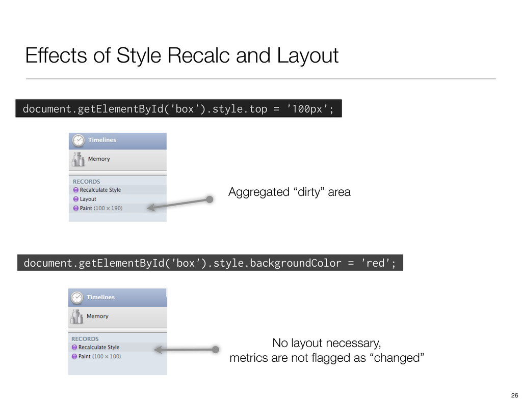 Effects of Style Recalc and Layout document.get...