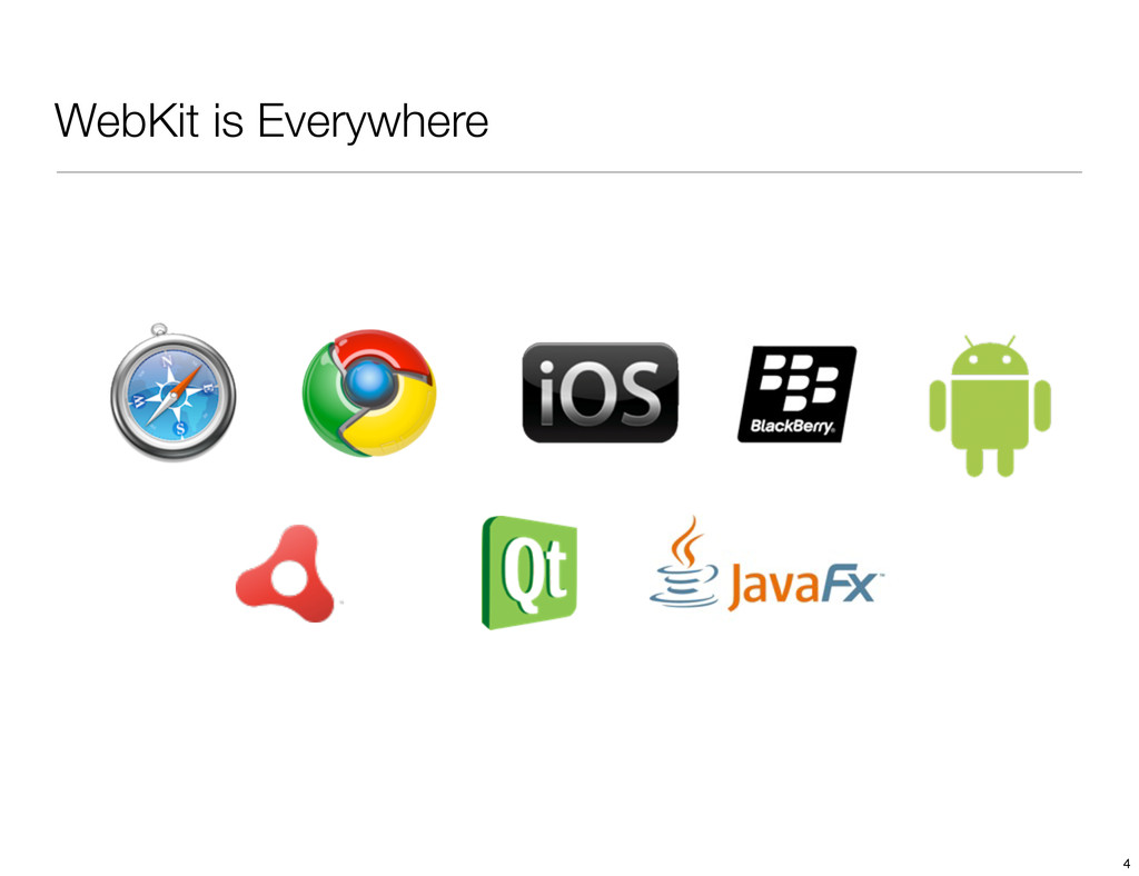 WebKit is Everywhere 4