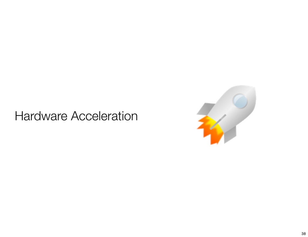 Hardware Acceleration 38