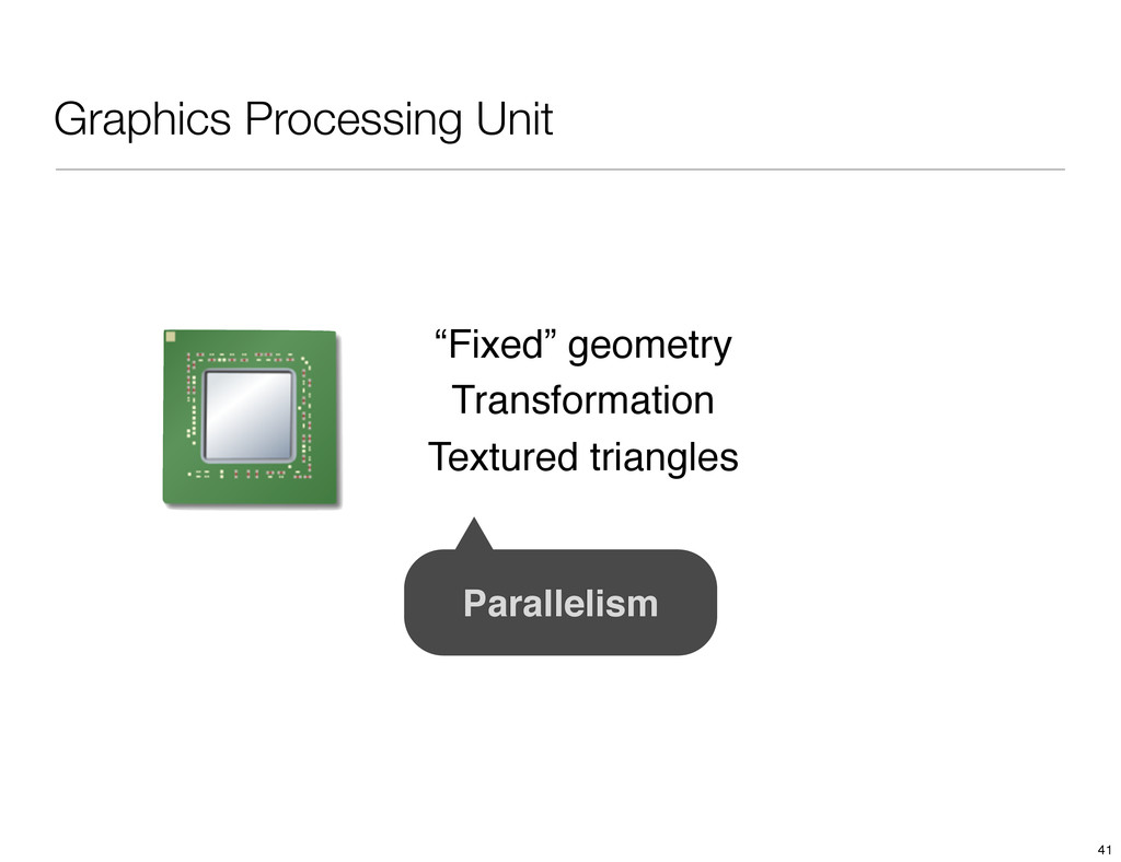 "Graphics Processing Unit ""Fixed"" geometry Trans..."