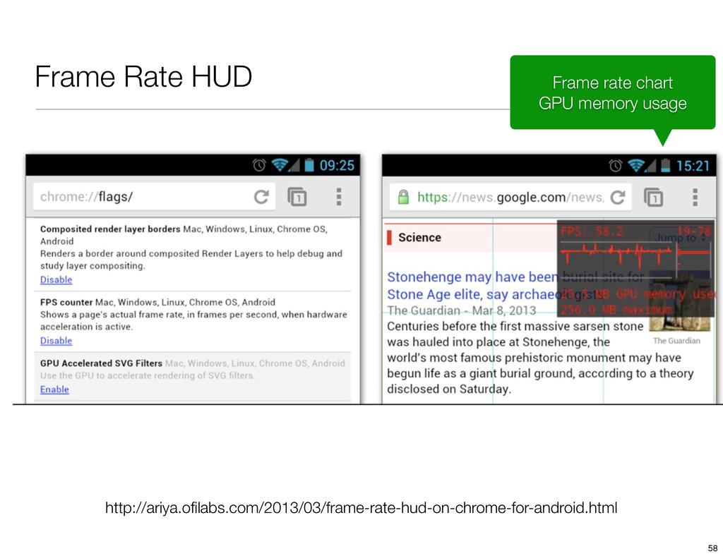 Frame Rate HUD http://ariya.ofilabs.com/2013/03/...