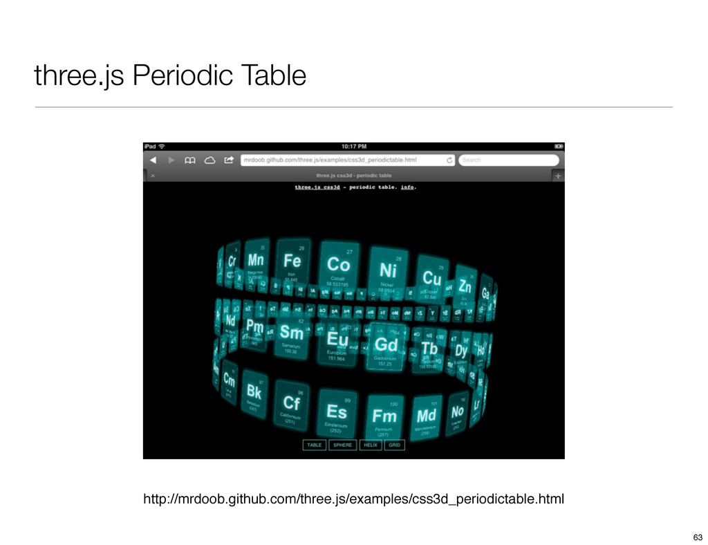three.js Periodic Table http://mrdoob.github.co...