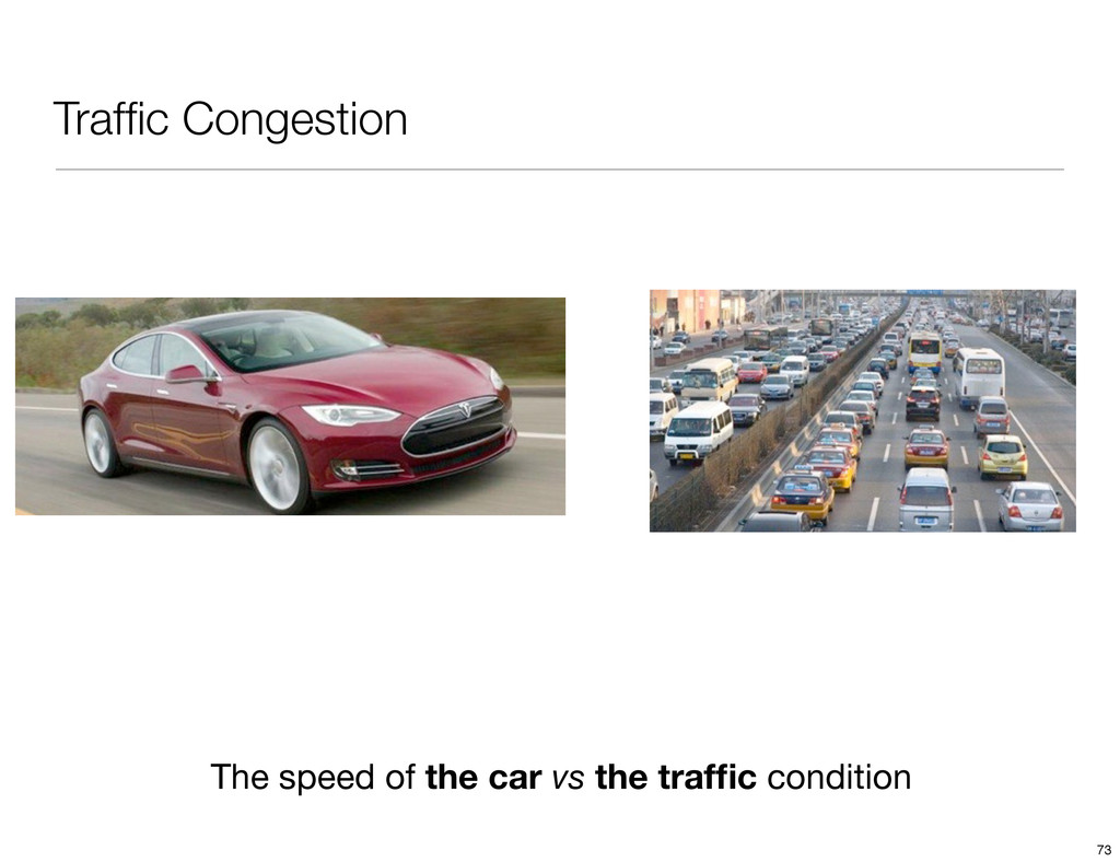 Traffic Congestion The speed of the car vs the t...