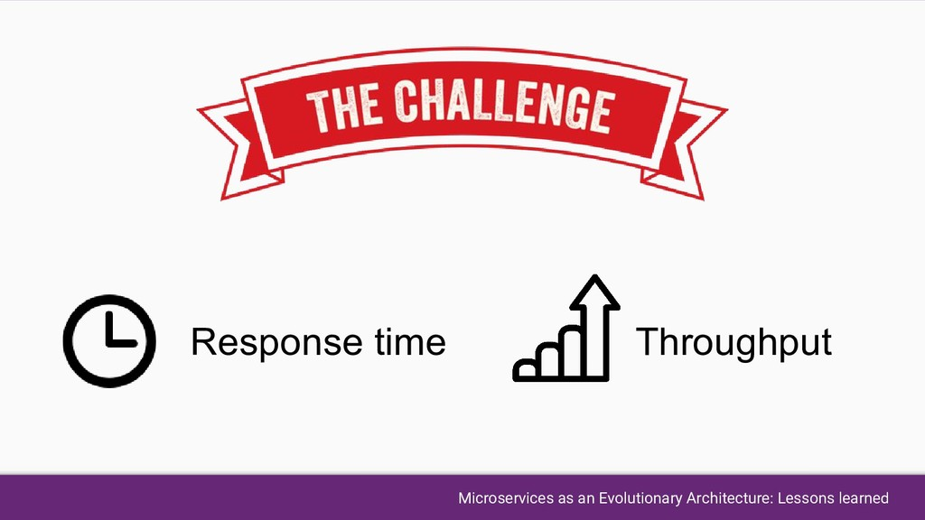 Response time Microservices as an Evolutionary ...