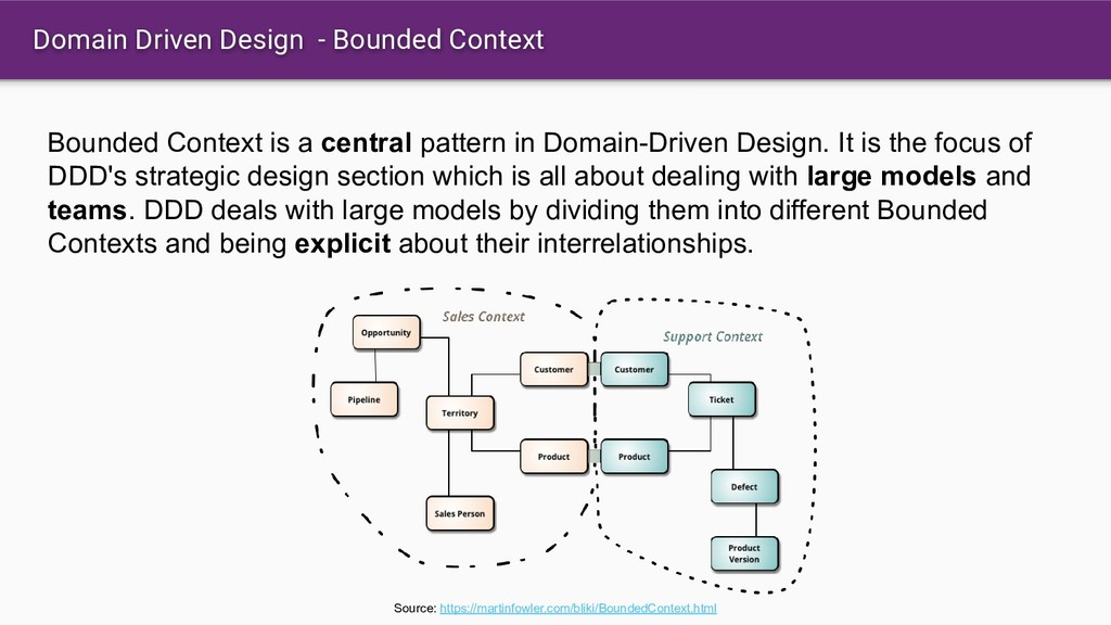 Domain Driven Design - Bounded Context Bounded ...