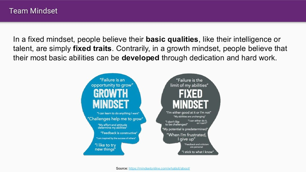 Team Mindset In a fixed mindset, people believe...