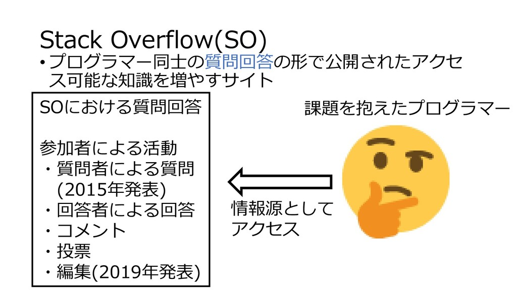 Stack Overflow(SO) • プログラマー同士の質問回答の形で公開されたアクセ ス...