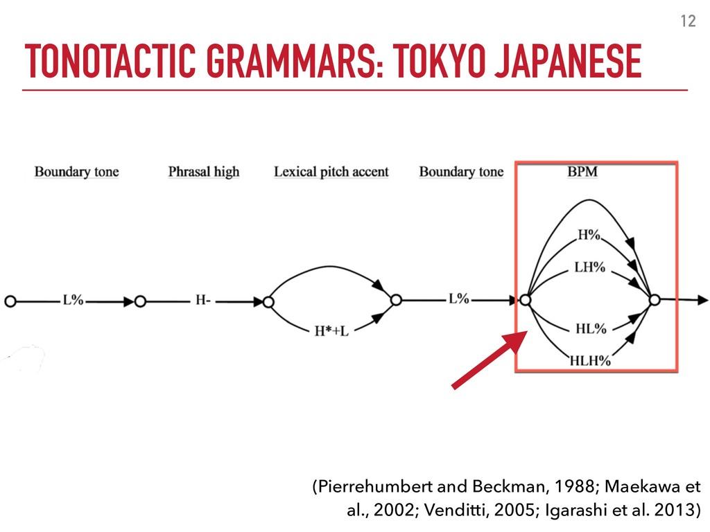 12 TONOTACTIC GRAMMARS: TOKYO JAPANESE (Pierreh...