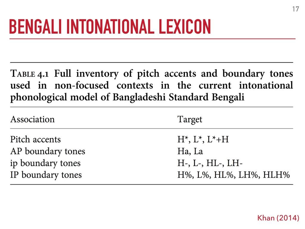 17 BENGALI INTONATIONAL LEXICON Khan (2014)