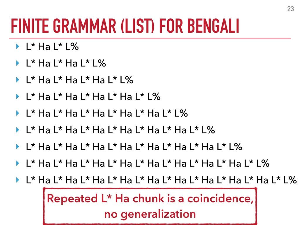 23 FINITE GRAMMAR (LIST) FOR BENGALI ‣ L* Ha L*...