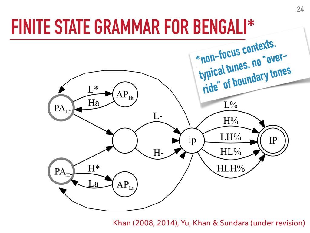 24 FINITE STATE GRAMMAR FOR BENGALI* Khan (2008...