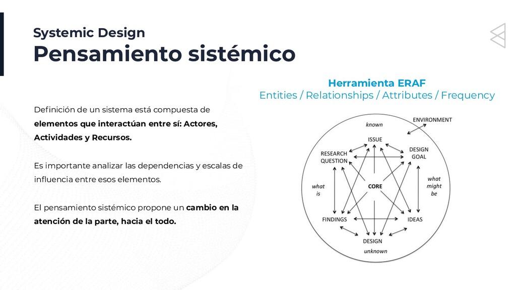 Systemic Design Pensamiento sistémico Herramien...
