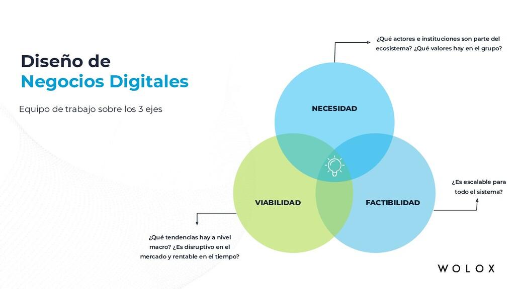 NECESIDAD Diseño de Negocios Digitales ¿Es esca...