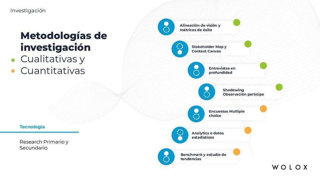 Metodologías de investigación Cualitativas y Cu...