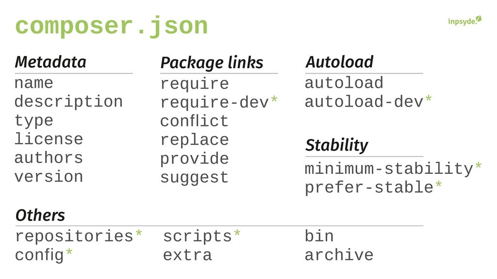 composer.json repositories* config* scripts* ext...