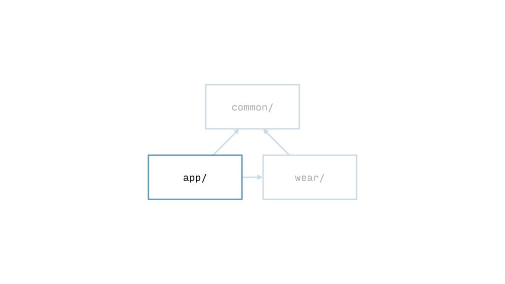 wear/ common/ app/