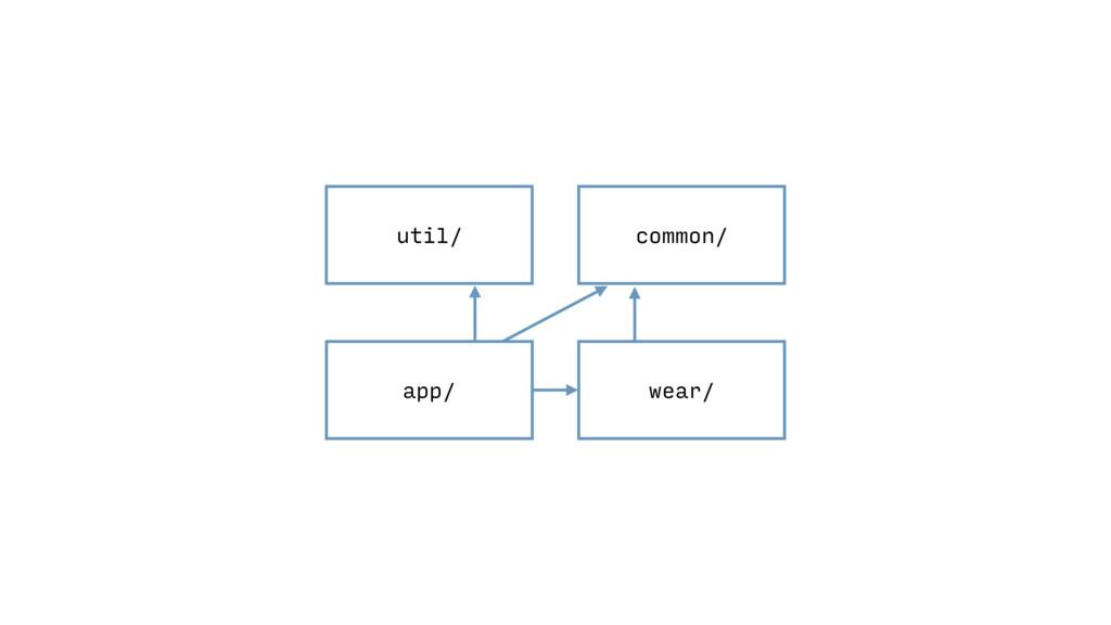 app/ wear/ util/ common/