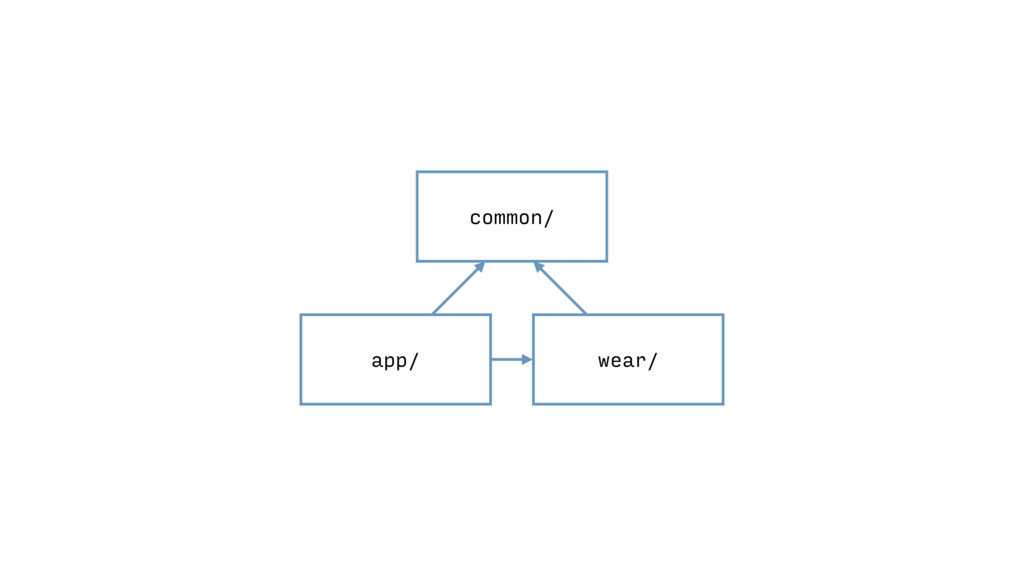 app/ wear/ common/