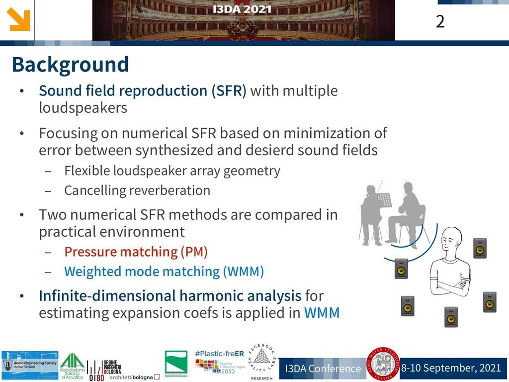 8-10 September, 2021 I3DA Conference 2 Backgrou...