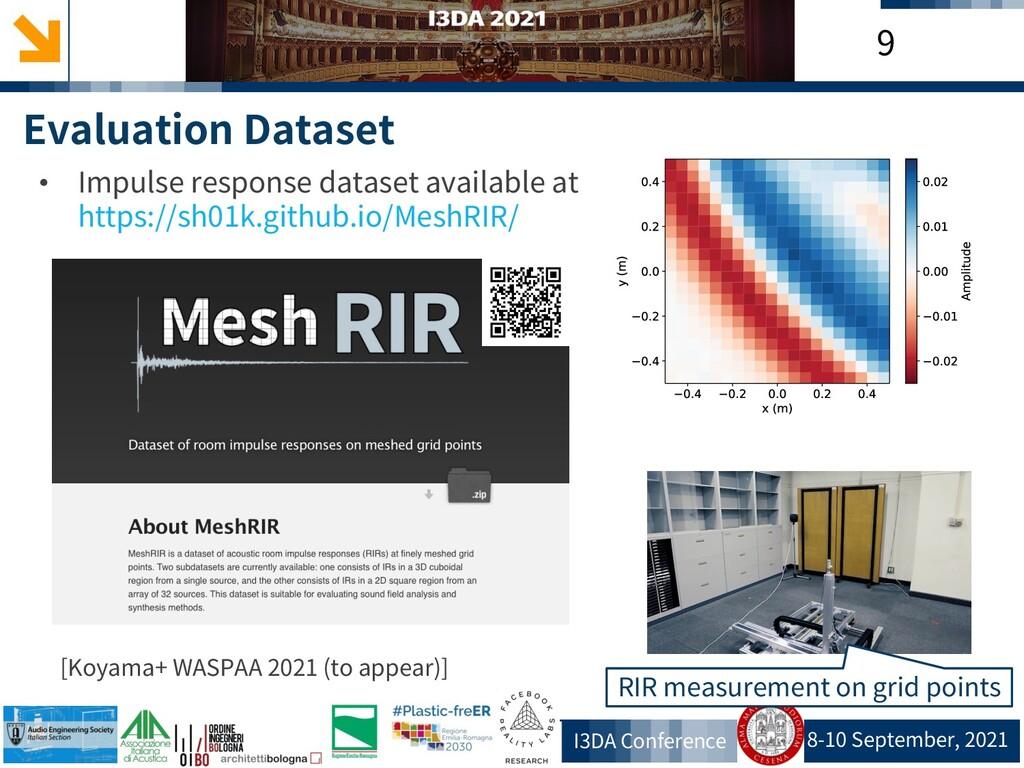 8-10 September, 2021 I3DA Conference 9 Evaluati...