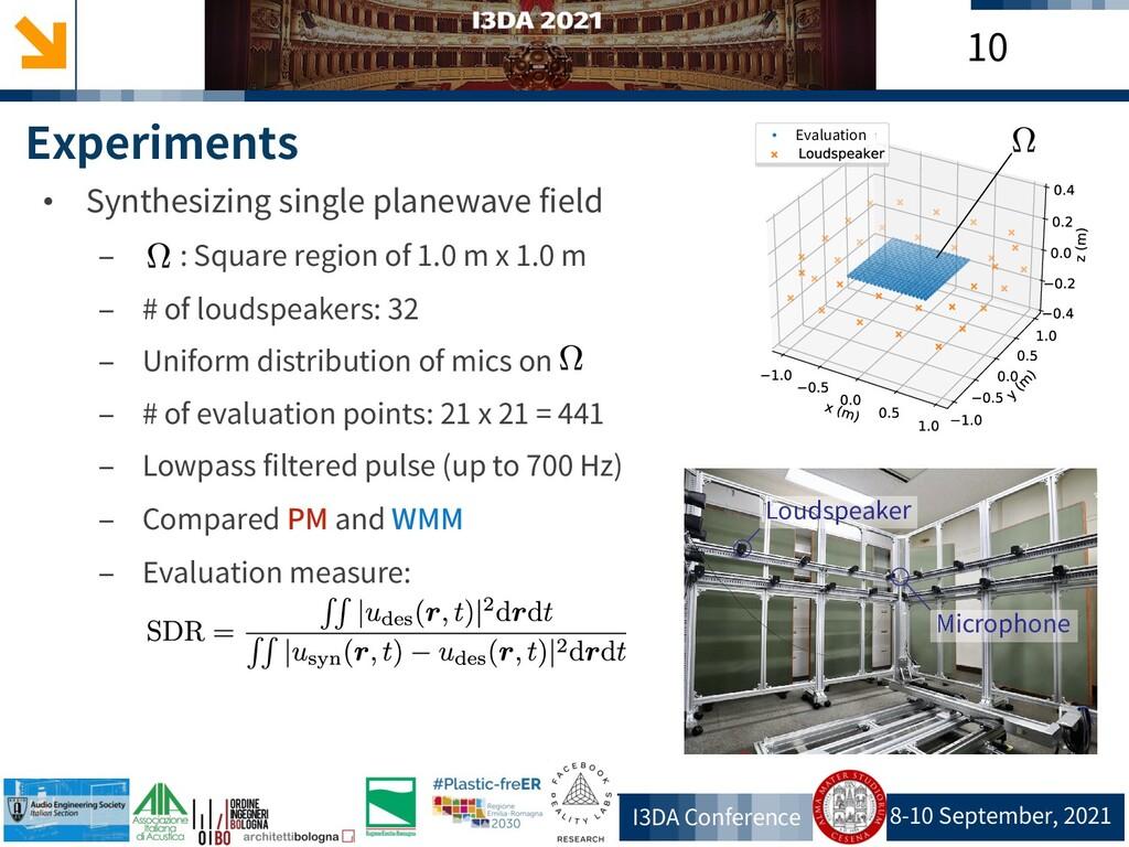 8-10 September, 2021 I3DA Conference 10 Experim...