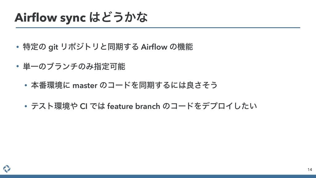 • ಛఆͷ git ϦϙδτϦͱಉظ͢Δ Airflow ͷػ • ୯ҰͷϒϥϯνͷΈࢦఆՄ...
