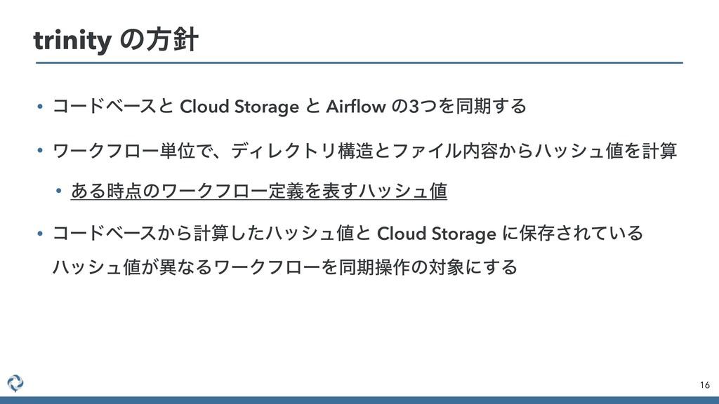 • ίʔυϕʔεͱ Cloud Storage ͱ Airflow ͷ3ͭΛಉظ͢Δ • ϫʔΫ...