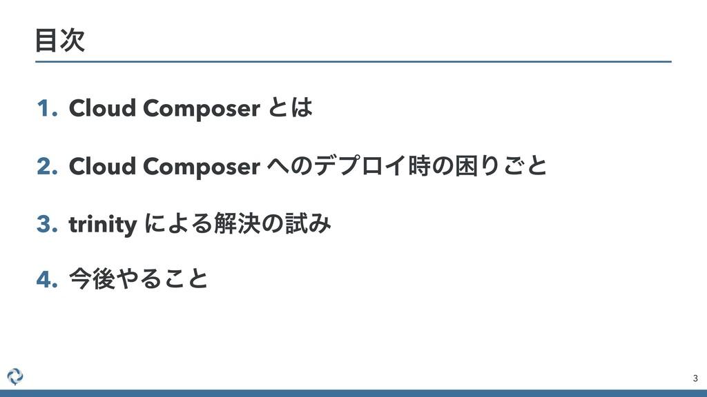 1. Cloud Composer ͱ 2. Cloud Composer ͷσϓϩΠͷ...