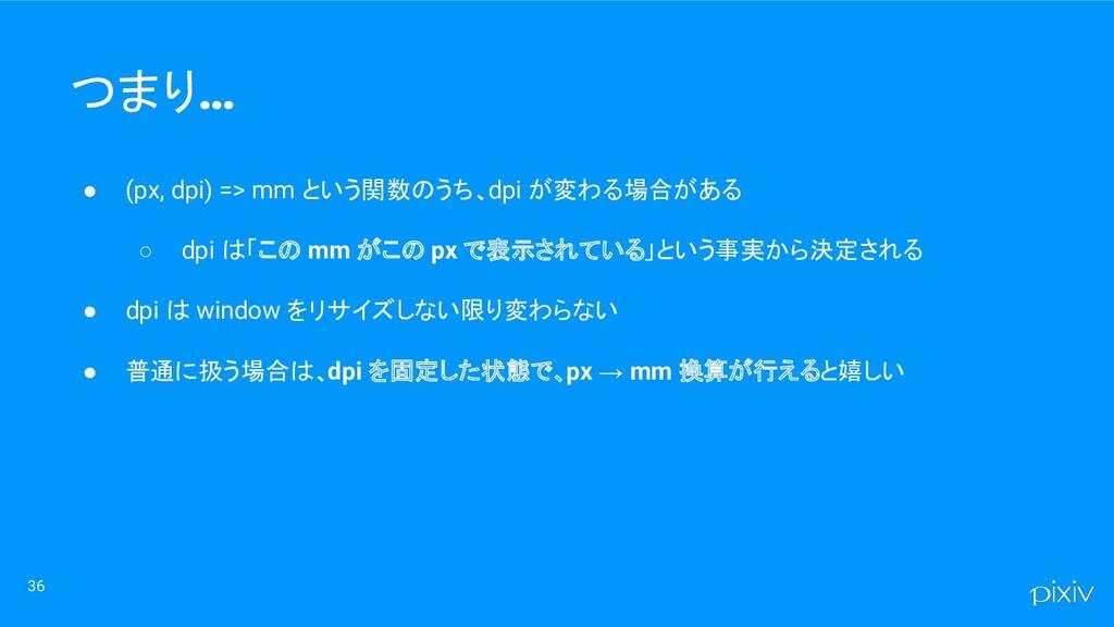 ● (px, dpi) => mm という関数のうち、dpi が変わる場合がある ○ dpi ...