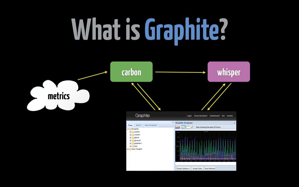 What is Graphite? carbon whisper metrics