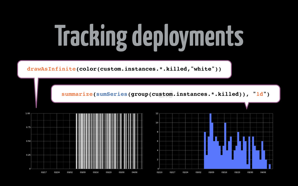 and Tracking deployments drawAsInfinite(color(c...