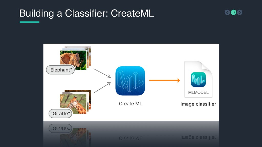 Building a Classifier: CreateML 12
