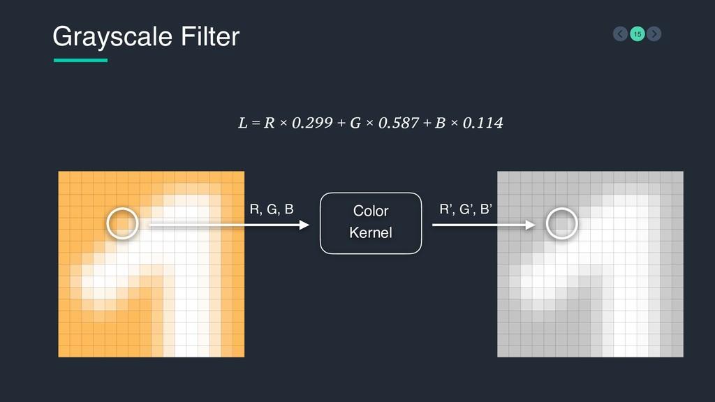 L = R × 0.299 + G × 0.587 + B × 0.114 Grayscale...