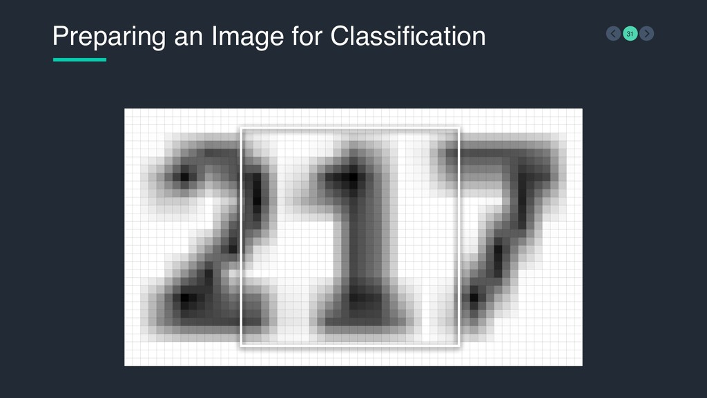 Preparing an Image for Classification 31