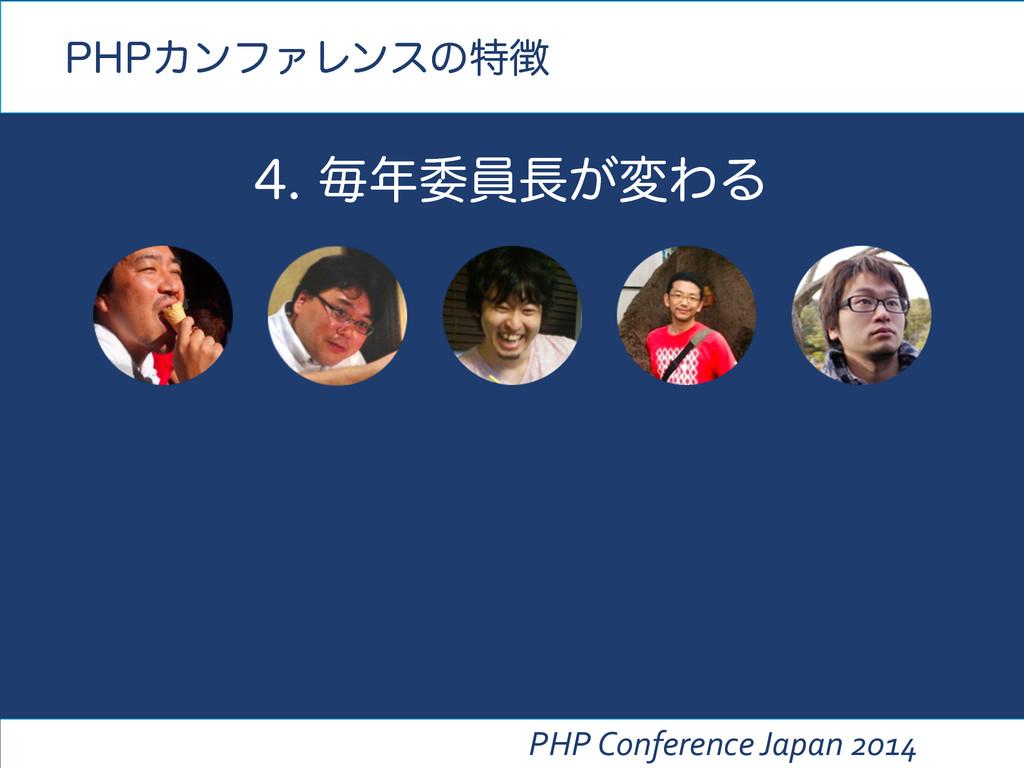 PHP Conference Japan 2014 ຖҕһ͕มΘΔ...